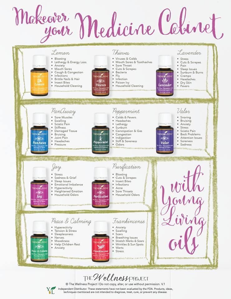 Essential Oils For Your Family Des Moines Parent