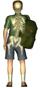 Back Pack Posture