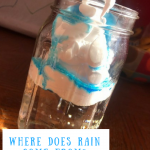 Hands On Activity: Where Does Rain Come From?