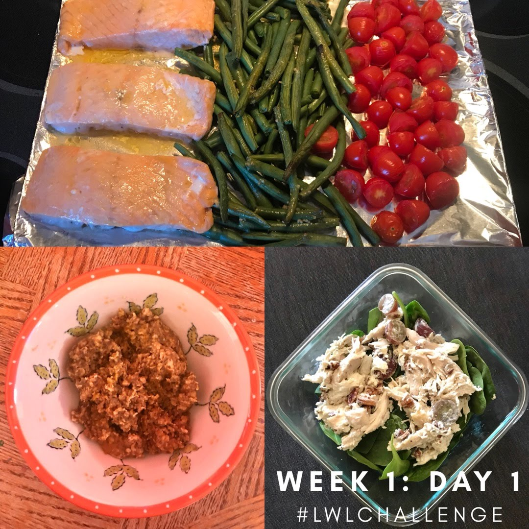 Meal Planning, Life Well Lived, Recipes, Meal prep